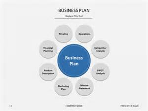 powerpoint template business plan powerpoint slide templates business plan production