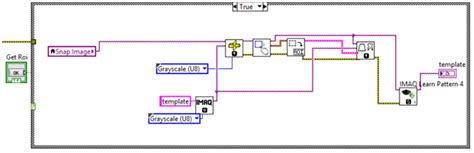 Pattern Recognition Labview | the electro bugs eye tracking system using pattern