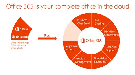 microsoft office 365 dacom services