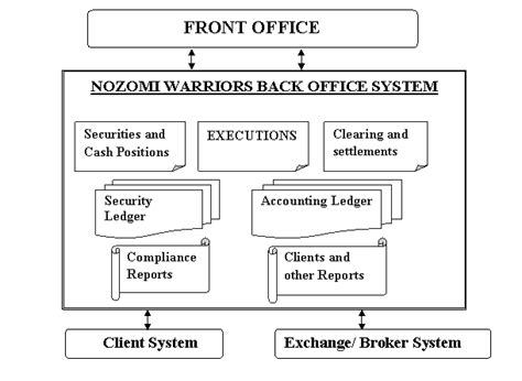 back office images frompo