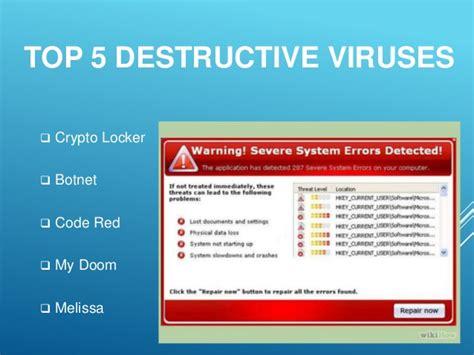 understanding preventing computer viruses videos lessons