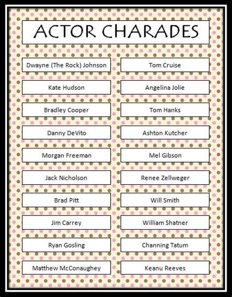 actor charades free printable game moms amp munchkins
