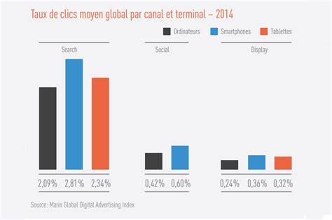 lemonde fr mobile publicit 233 l 232 re du mobile a sonn 233 comarketing news