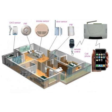 home security system year project home box ideas