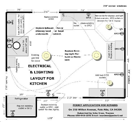 do i need a building permit to remodel my bathroom unique 70 bathroom remodel permit decorating inspiration