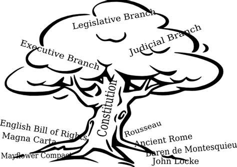 constitution tree clip art  clkercom vector clip art