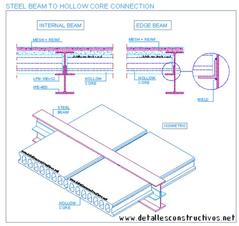 hollow structural section connections and trusses steel profiles detallesconstructivos net