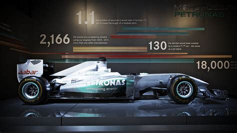 formula  mercedes benz cars   fun