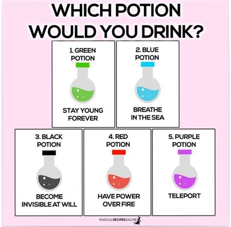 Which Would You Chosen by Ruby Slippered Sisterhood 187 Which Potion Would You Choose