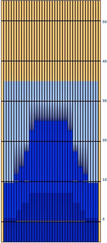 blue oil pattern bowling usbc blue pattern 2 related keywords usbc blue pattern 2