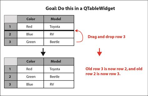 qt designer layout row stretch qt drag and drop rows within qtablewidget stack overflow