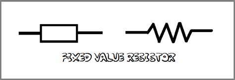 symbol for fixed resistors all about resistors resistor circuit symbols
