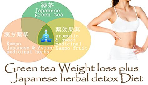 Green Tea Detox Diet Weight Loss by Green Tea Weight Loss Results Images