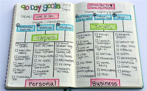 goal journal template how i use my bullet journal to set and achieve 90 day goals