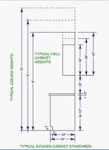Kitchen cabinets cabinets and distance on pinterest