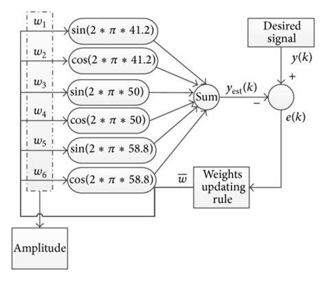t5 8 block diagram wiring diagram manual