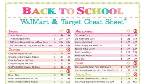 best sheets at target free back to school walmart target stock up price