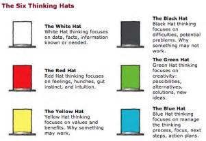 debono hats template the six thinking hats math matters