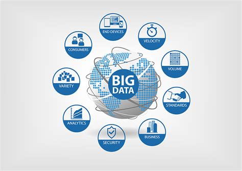 bid data can business intelligence answer the questions asked of it