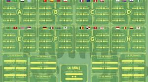 Coupe Du Monde 2018 Calendrier T 233 L 233 Chargez Le Calendrier De La Coupe Du Monde 2018 En Pdf