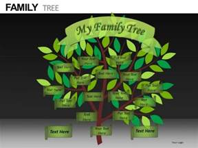 editable family tree template editable ppt slides family