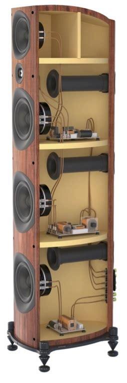 psb imagine  tower speaker ecousticscom