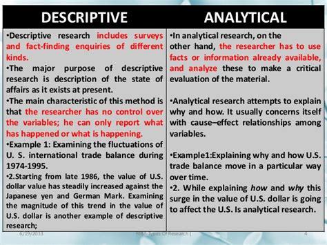 descriptive design meaning research methodology descriptive method