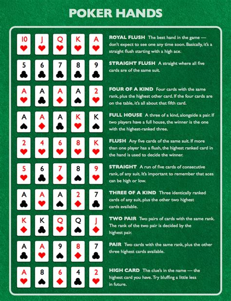 tutorial video poker ultimate texas hold em regeln und strategie