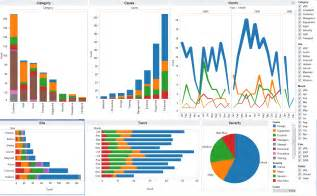 data visualization templates data visualization discover analyze explore pivot
