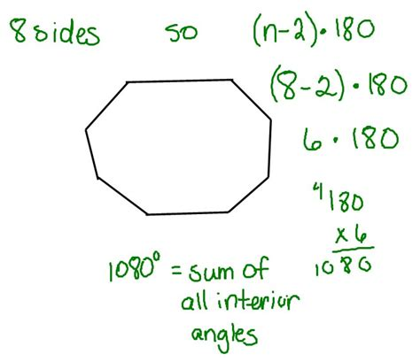Interior Angle Formula by Mrs Swickey S Class May 2010