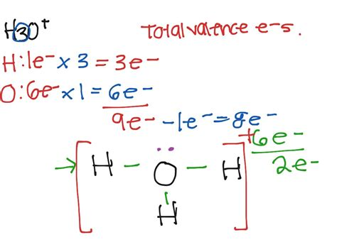 showme lewis dot diagram for cf4 dot diagram wiring diagram schemes