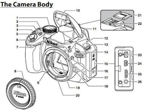 tutorial fotografi nikon d3000 tutorial nikon d3100 pengenalan camera body belajar