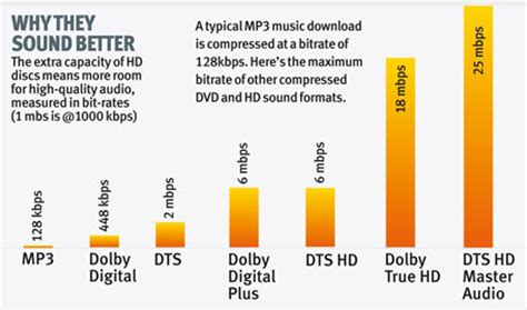 format audio dts neo 2 5 dolby 5 1 or dts avforums