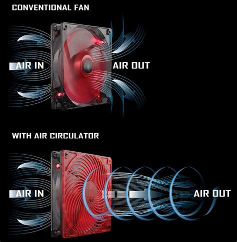 Fan Casing Lu 12x12cm aerocool air silent fans with fdb and air circulator etonix media pr