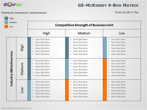 Ge Mckinsey Matrix For Powerpoint Mckinsey Presentation Template