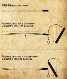 regolare il truss rod after rulez