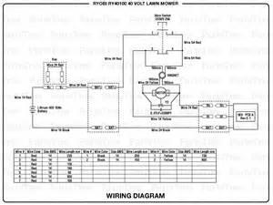 ryobi ry40100 ryobi 40 volt lawn mower wiring diagram diagram and parts list partstree