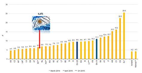 tasa de desempleo en 2016 argentina tasa de desempleo de argentina 2016 tasa de desempleo en