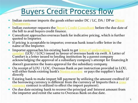 Project Finance Letter Of Credit Buyer S Credit