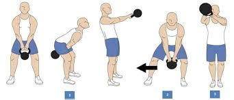 kettlebell side swing the side step kettlebell swing forestvance com