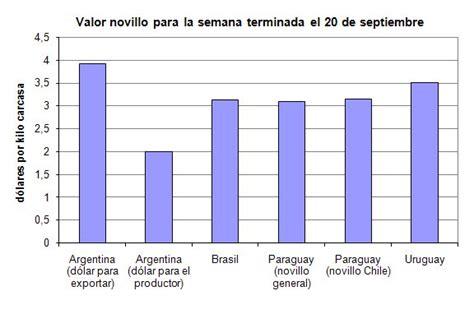 tabla de consignatario tabla consignatario www tabla de consignatarios com uy