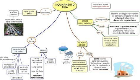 testo argomentativo sull acqua 28 images testo