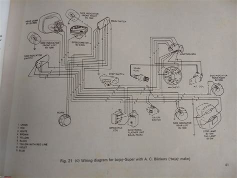 bajaj wiring diagram pdf image collections wiring