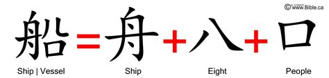 boat or ship words are the accounts in genesis depicted in chinese characters