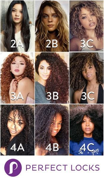 what type of hair can be used for crotchet braids hair types finding your texture