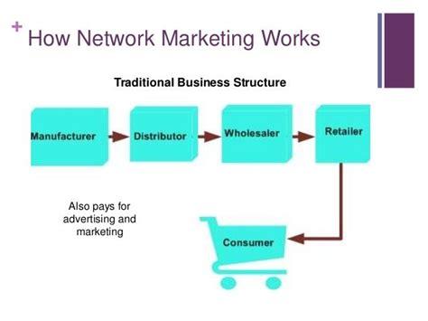 best network marketing opportunities 17 best images about network marketing opportunities on