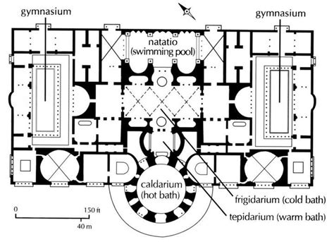 Roman Bath House Floor Plan | 301 moved permanently