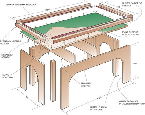 come costruire un tavolo da biliardo come costruire un biliardo fai da te progetti