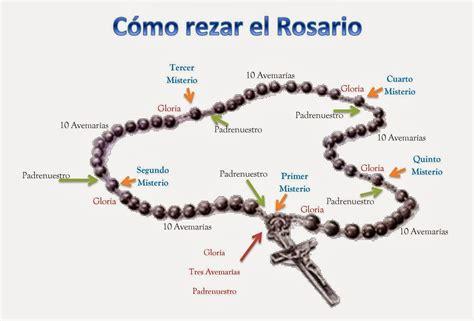 como rezar el santo rosario new advent el rosario para difuntos newhairstylesformen2014 com