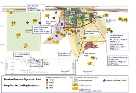 equator exploration limited press press releases wallbridge mining company limited press releases